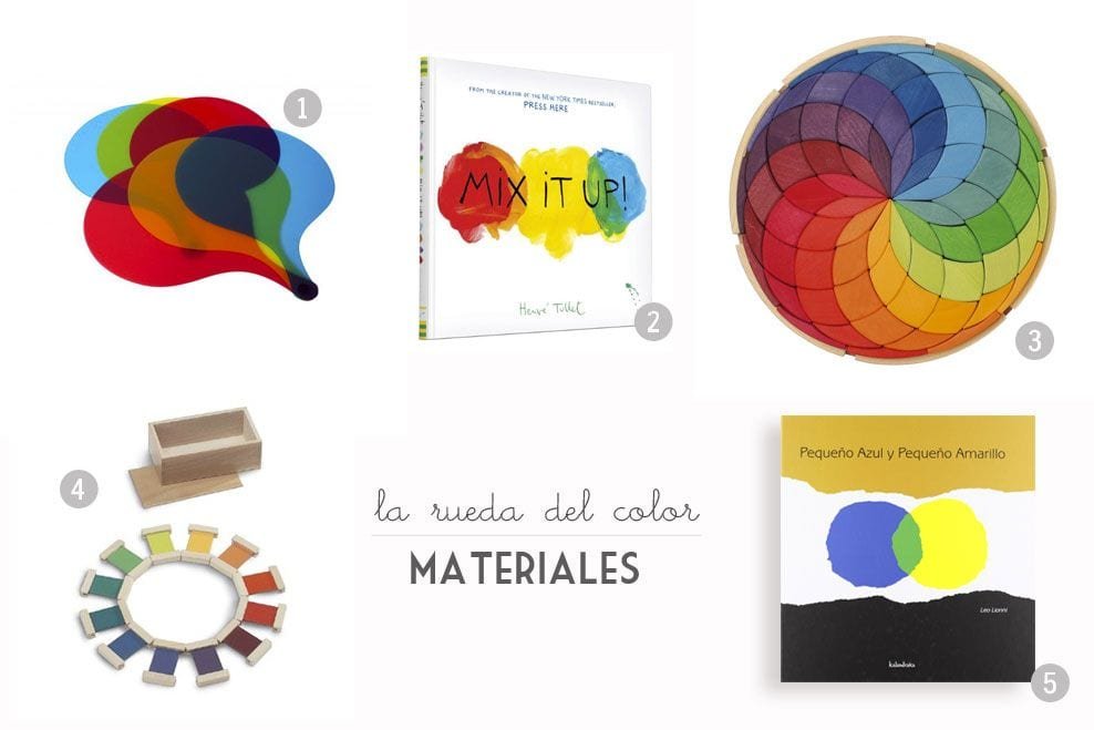 Materiales para para nios free materiales para la - Rueda de colores ...