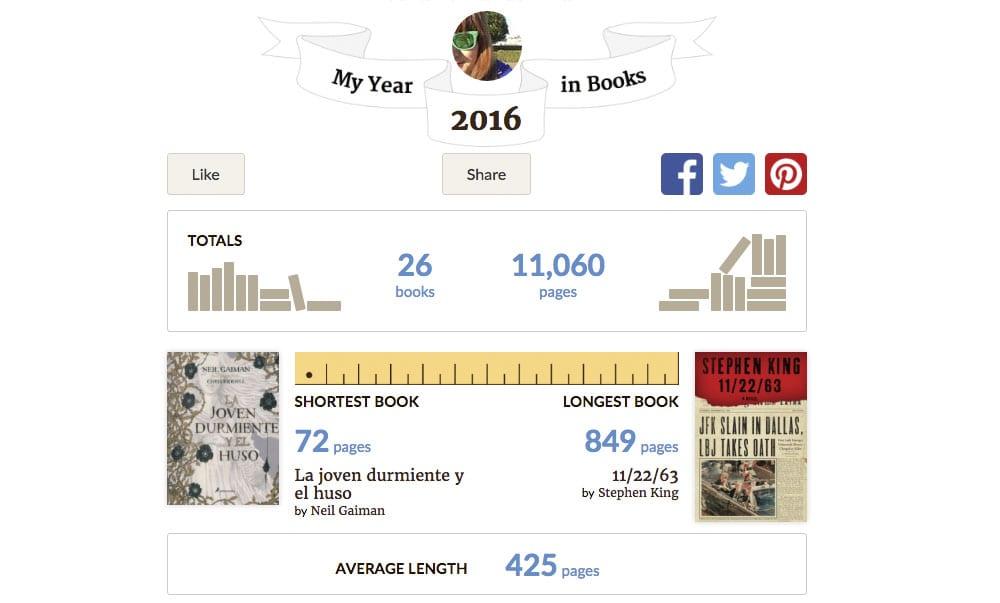 2016-libros