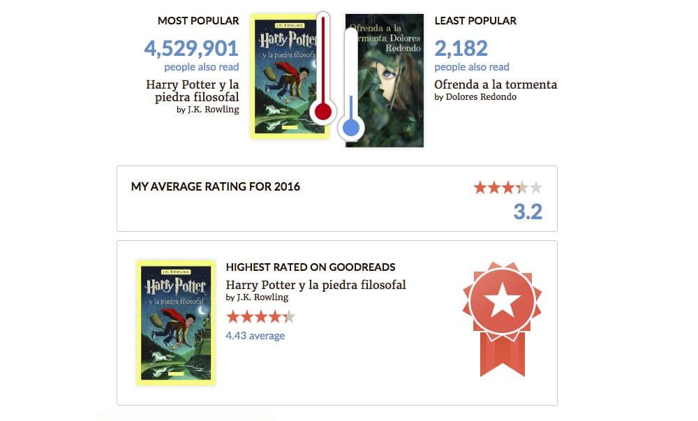 libros-populares